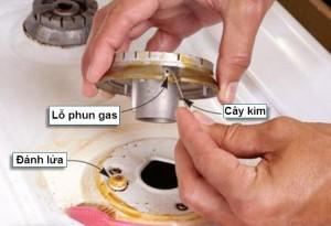 linh kiện bếp gas tại Đà Nẵng
